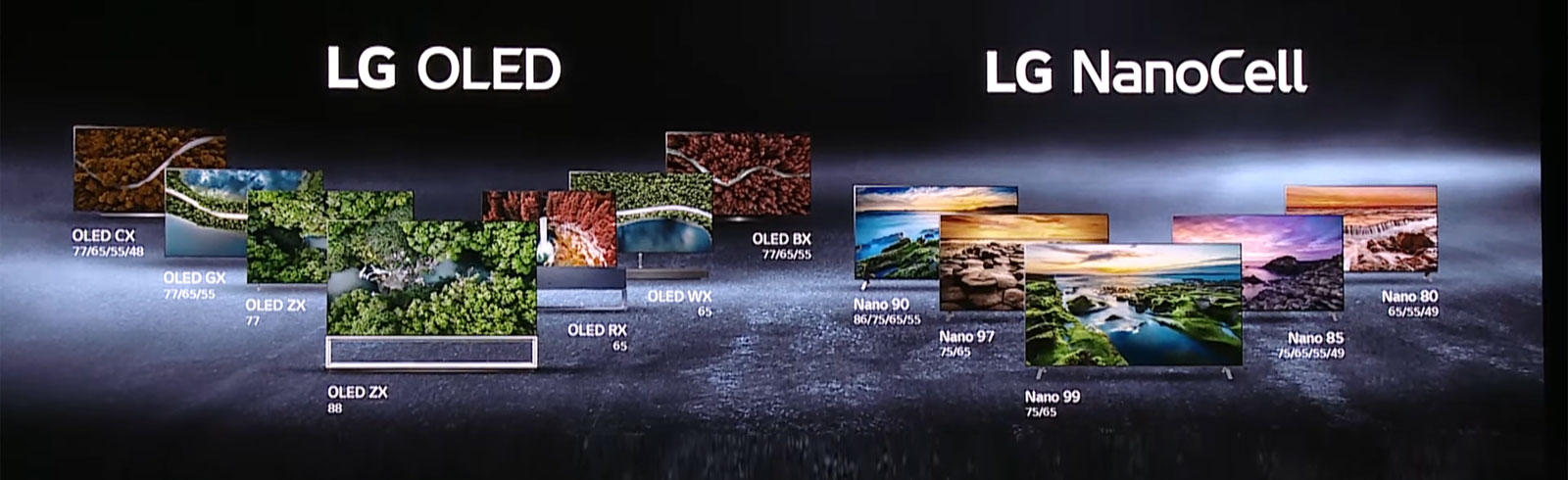 The 2020 LG OLED CX TV series won the Best of CES Award