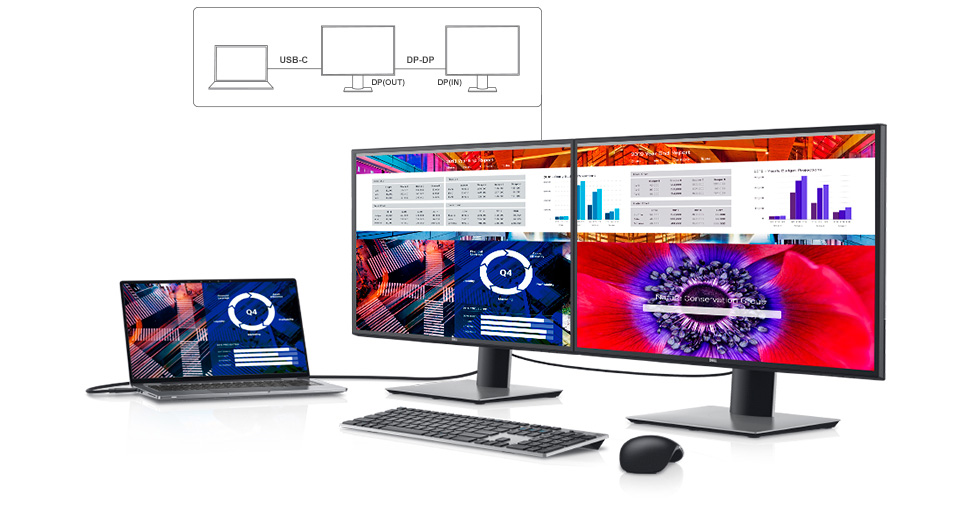 Dell UltraSharp U4320Q and U2720Q are the latest 4K USB-C monitors ...